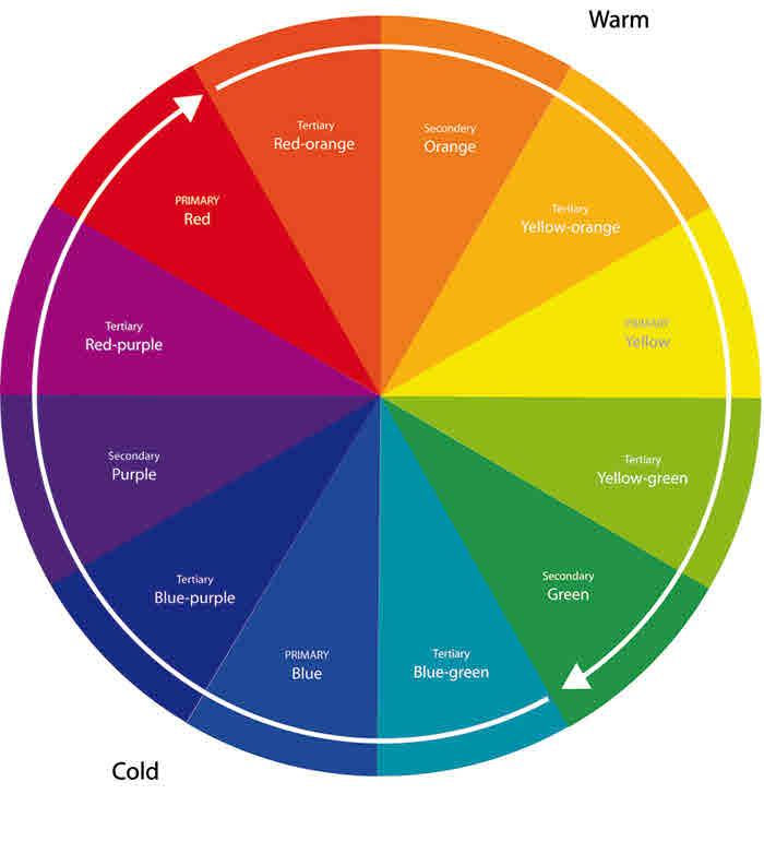Colour Wheel Gil Dekel